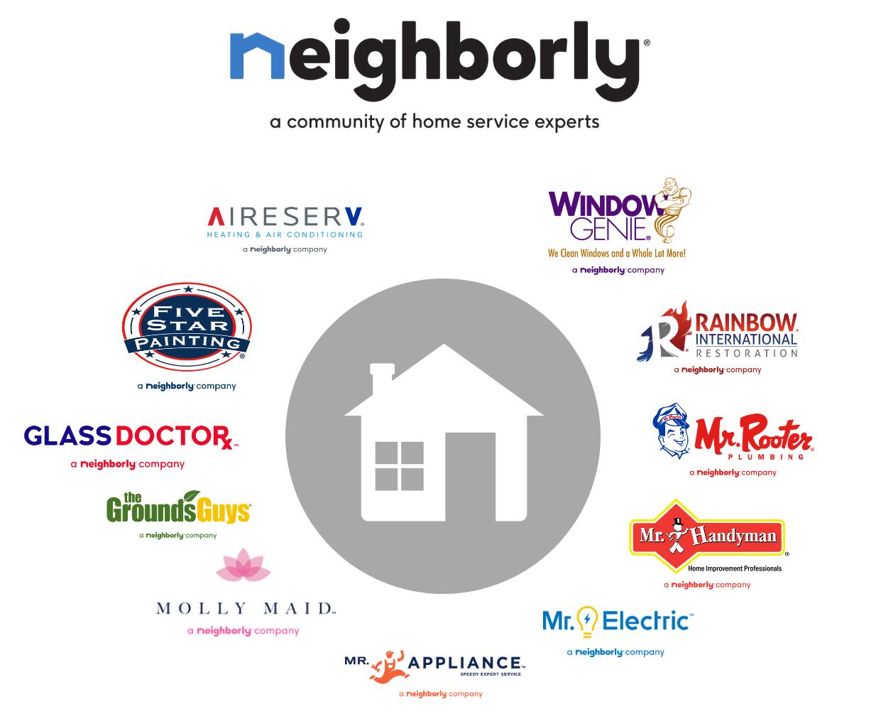 Neighborly Franchises